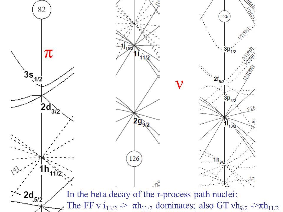 π ν In the beta decay of the r-process path nuclei: The FF ν i 13/2 -> πh 11/2 dominates; also GT νh 9/2 ->πh 11/2