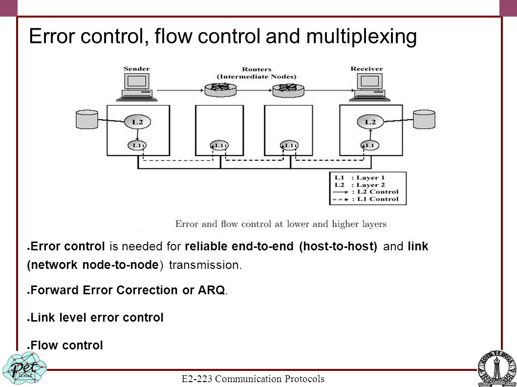 E2-223 Communication Protocols Error control, flow control and multiplexing ● Error control is needed for reliable end-to-end (host-to-host) and link