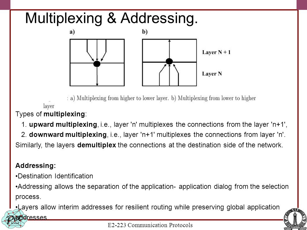 E2-223 Communication Protocols Multiplexing & Addressing. Types of multiplexing: 1. upward multiplexing, i.e., layer 'n' multiplexes the connections f