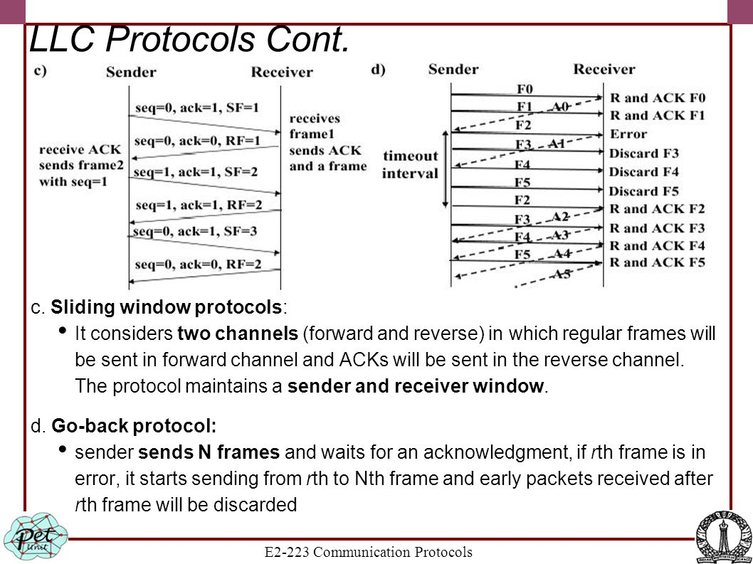 E2-223 Communication Protocols LLC Protocols Cont. c. Sliding window protocols: It considers two channels (forward and reverse) in which regular frame