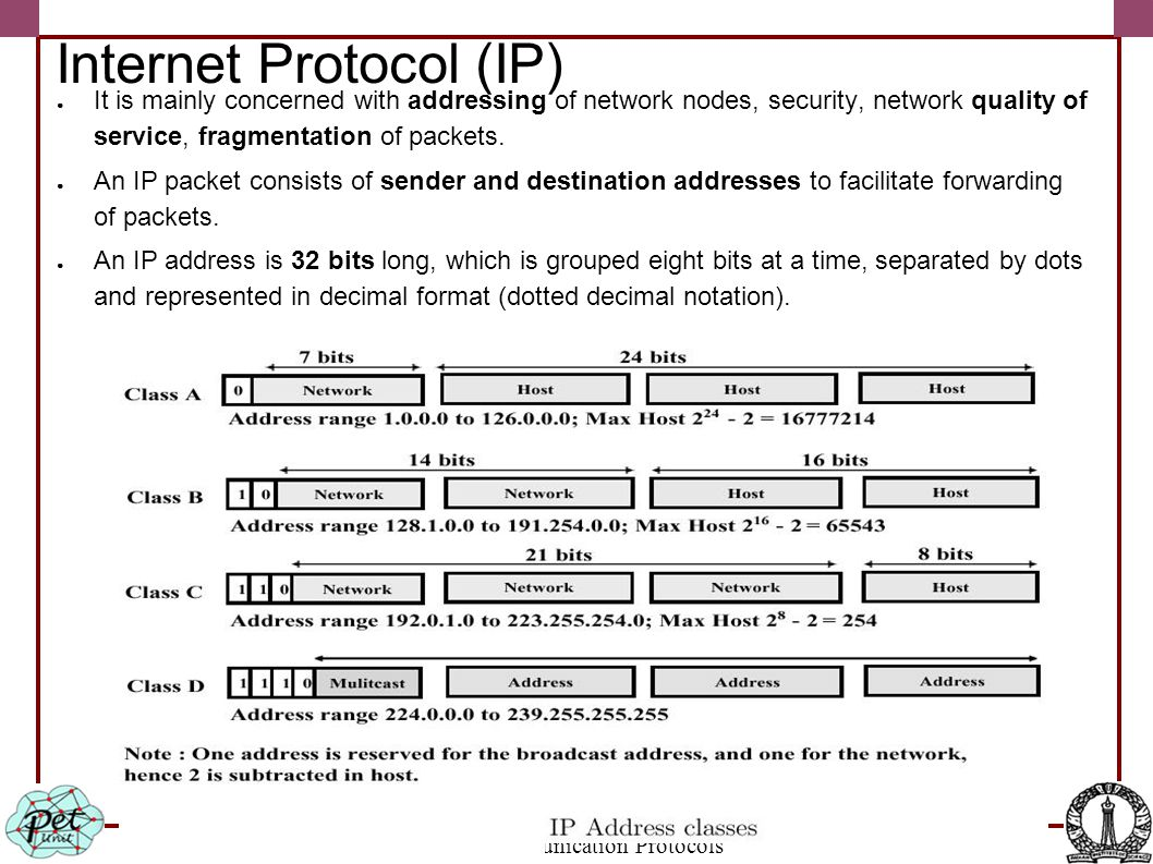 E2-223 Communication Protocols Internet Protocol (IP) ● It is mainly concerned with addressing of network nodes, security, network quality of service,