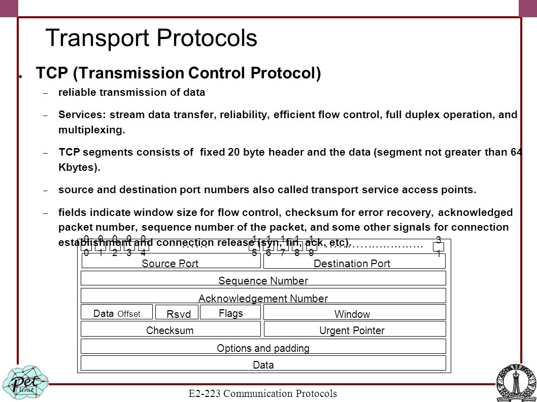E2-223 Communication Protocols Transport Protocols ● TCP (Transmission Control Protocol) – reliable transmission of data – Services: stream data trans