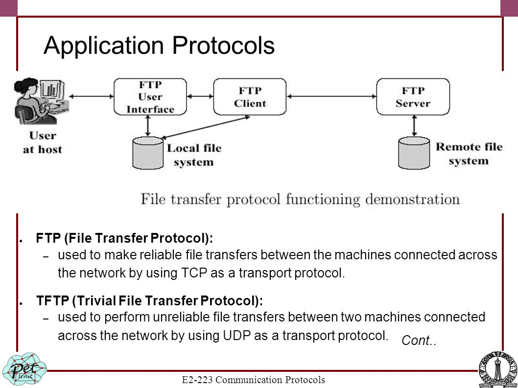 E2-223 Communication Protocols Application Protocols ● FTP (File Transfer Protocol): – used to make reliable file transfers between the machines conne
