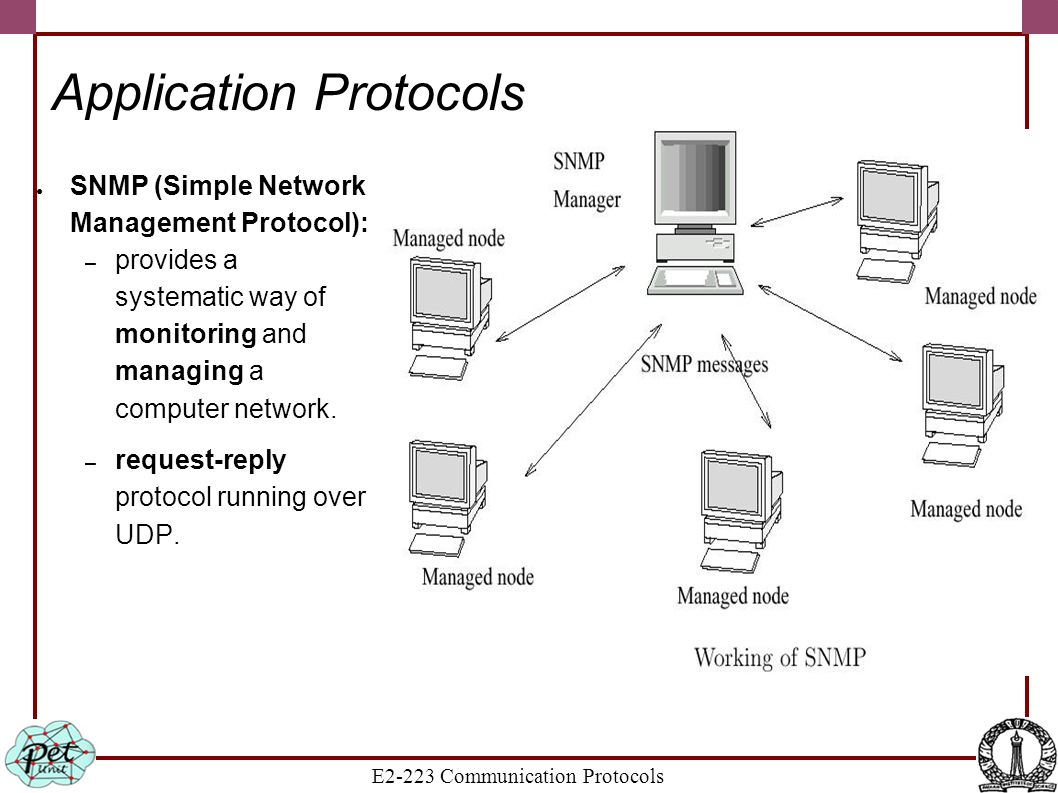E2-223 Communication Protocols Application Protocols ● SNMP (Simple Network Management Protocol): – provides a systematic way of monitoring and managi