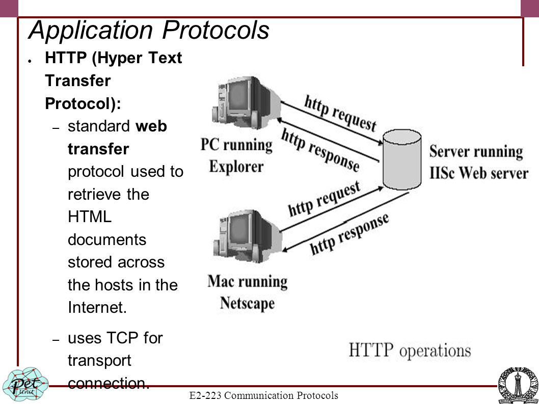 E2-223 Communication Protocols Application Protocols ● HTTP (Hyper Text Transfer Protocol): – standard web transfer protocol used to retrieve the HTML
