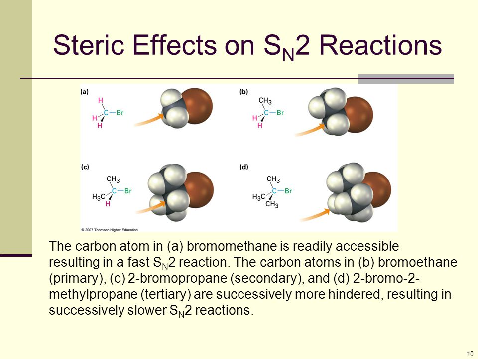 10 Steric Effects on S N 2 Reactions The carbon atom in (a) bromomethane is readily accessible resulting in a fast S N 2 reaction. The carbon atoms in