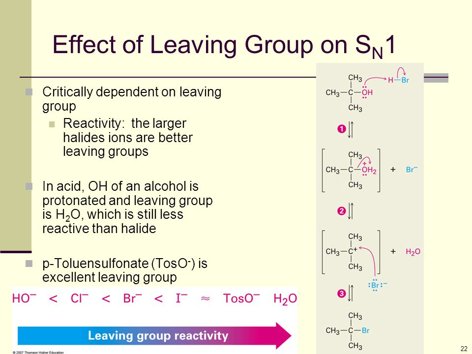 22 Effect of Leaving Group on S N 1 Critically dependent on leaving group Reactivity: the larger halides ions are better leaving groups In acid, OH of