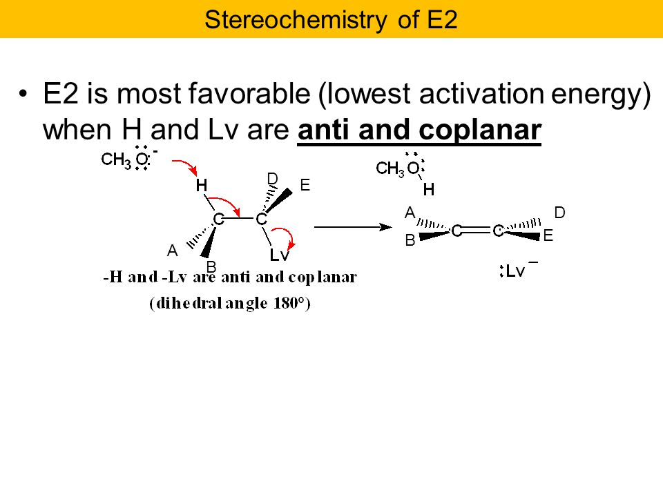 E2 is most favorable (lowest activation energy) when H and Lv are anti and coplanar Stereochemistry of E2 A B D E E DA B