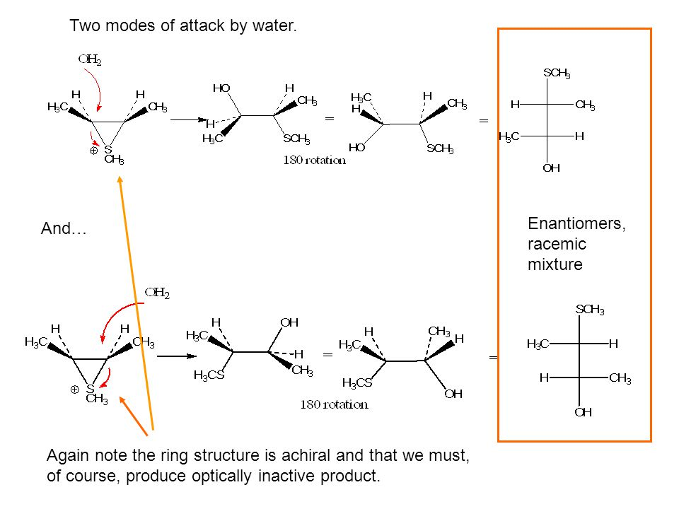 Two modes of attack by water.