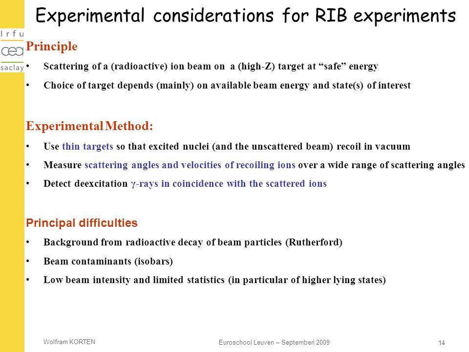 Wolfram KORTEN 14 Euroschool Leuven – Septemberi 2009 Experimental considerations for RIB experiments Principle Scattering of a (radioactive) ion beam