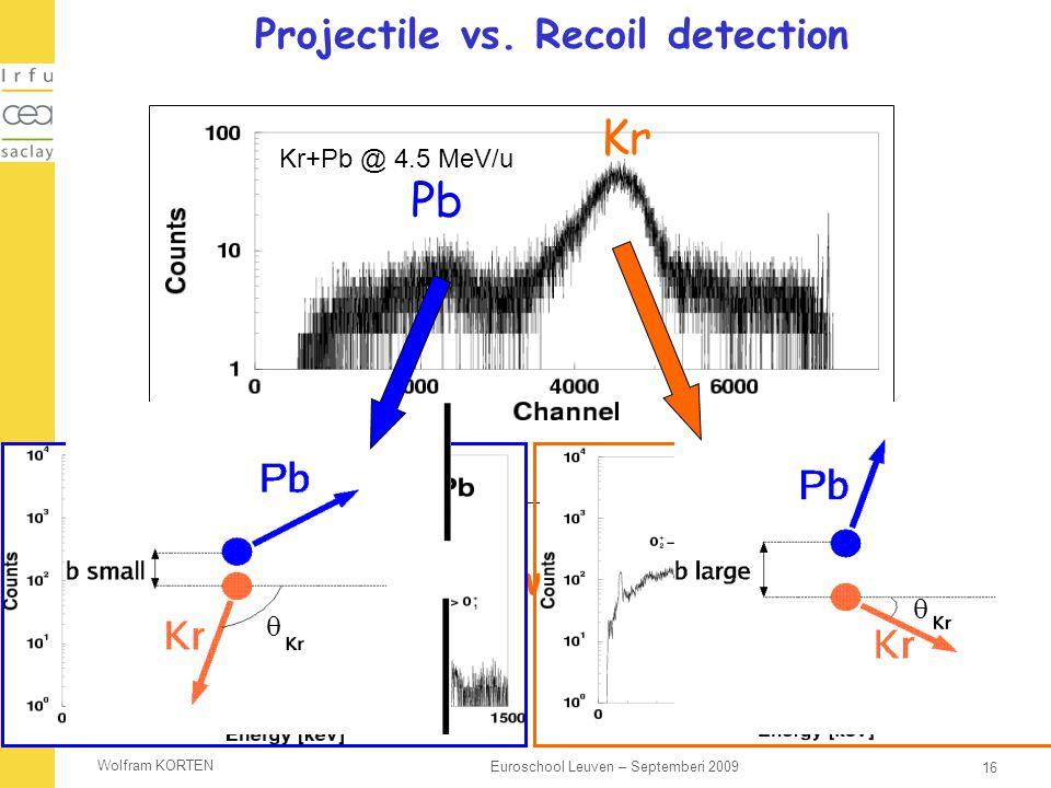 Wolfram KORTEN 16 Euroschool Leuven – Septemberi 2009 Projectile vs. Recoil detection Kr Pb Silicon detector spectrum (1 ring) Kr ions and Pb recoils