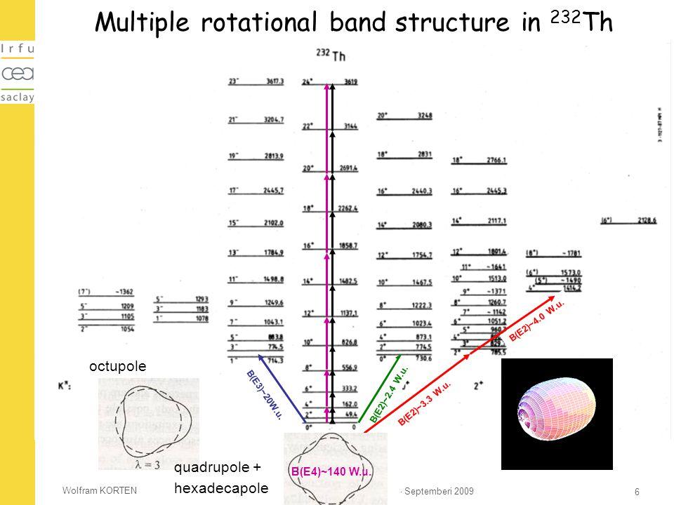 Wolfram KORTEN 6 Euroschool Leuven – Septemberi 2009 Multiple rotational band structure in 232 Th B(E2)~220W.u. octupole B(E3)~20W.u. B(E2)~2.4 W.u. B