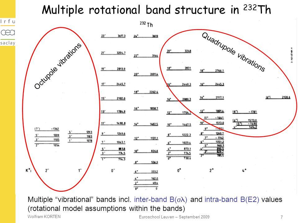 "Wolfram KORTEN 7 Euroschool Leuven – Septemberi 2009 Multiple rotational band structure in 232 Th Multiple ""vibrational"" bands incl. inter-band B(  )"