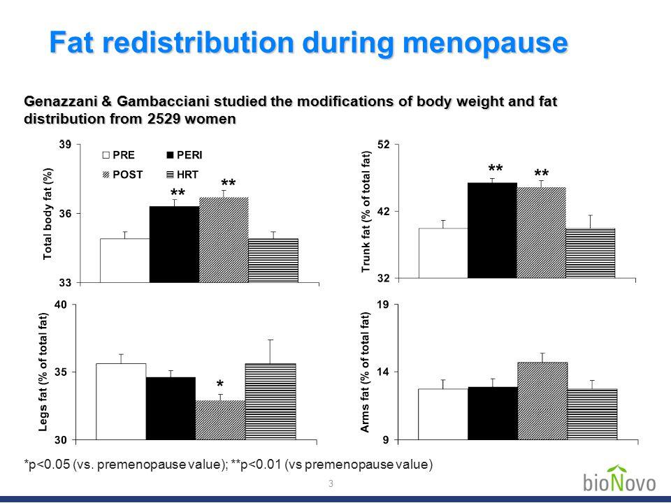 Mammary Gland Uterus Breast Cancer Endometrial Cancer Adipose Tissue Decreased Obesity Decreased Metabolic Syndrome ER  Estrogen in HT Estrogen in HT ER  Estrogen in HT Estrogens in HT are not Tissue Selective 4