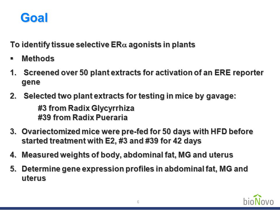 7 Plant extract #3 and #39 induce ERE-Luciferase reporter expression in vitro Plant Extracts have ERα Activity *p<0.05 vs.