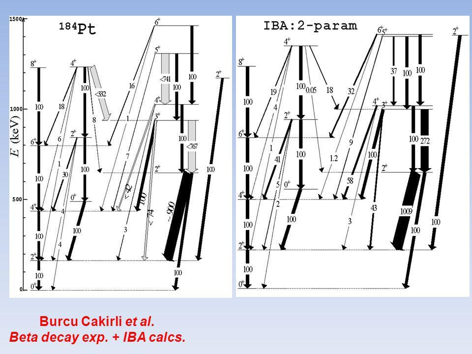 Burcu Cakirli et al. Beta decay exp. + IBA calcs.