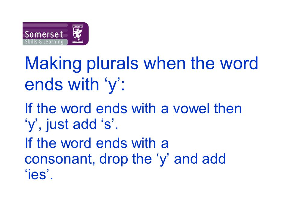 Making plurals when the word ends with 'y': If the word ends with a vowel then 'y', just add 's'. If the word ends with a consonant, drop the 'y' and