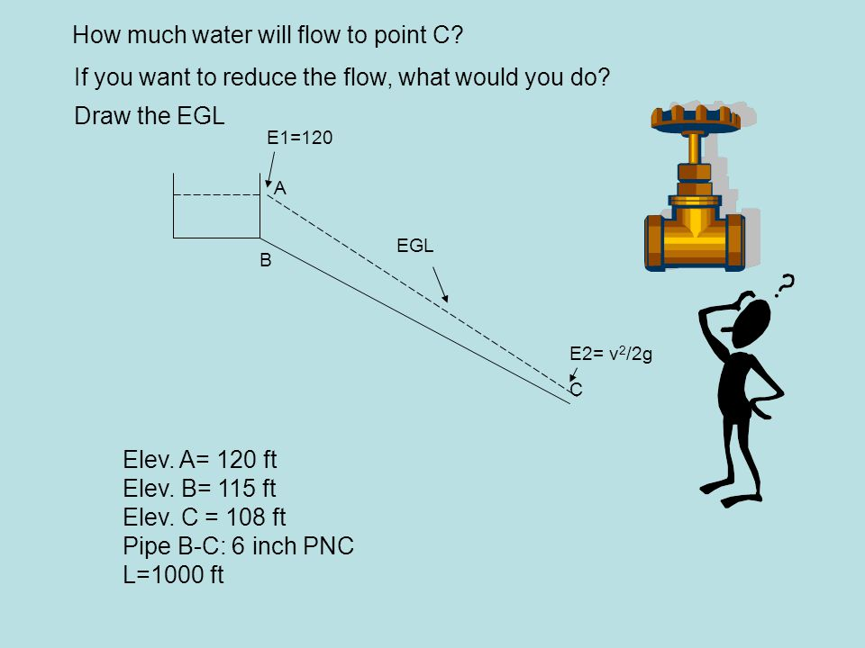 A B C Elev. A= 120 ft Elev. B= 115 ft Elev. C = 108 ft Pipe B-C: 6 inch PNC L=1000 ft How much water will flow to point C? If you want to reduce the f