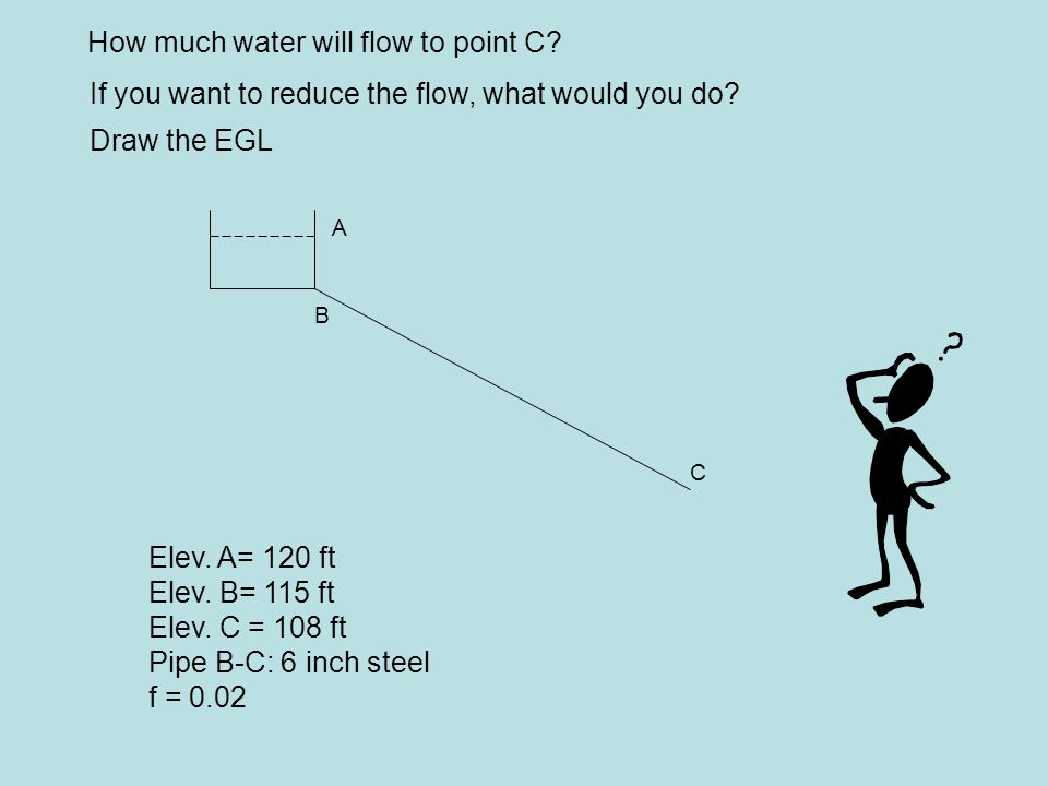 A B C Elev. A= 120 ft Elev. B= 115 ft Elev. C = 108 ft Pipe B-C: 6 inch steel f = 0.02 How much water will flow to point C? If you want to reduce the