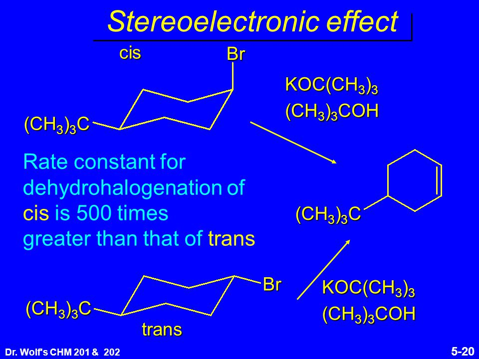 Dr. Wolf's CHM 201 & 202 5-20 (CH 3 ) 3 C Br Br KOC(CH 3 ) 3 (CH 3 ) 3 COH cis trans Rate constant for dehydrohalogenation of cis is 500 times greater