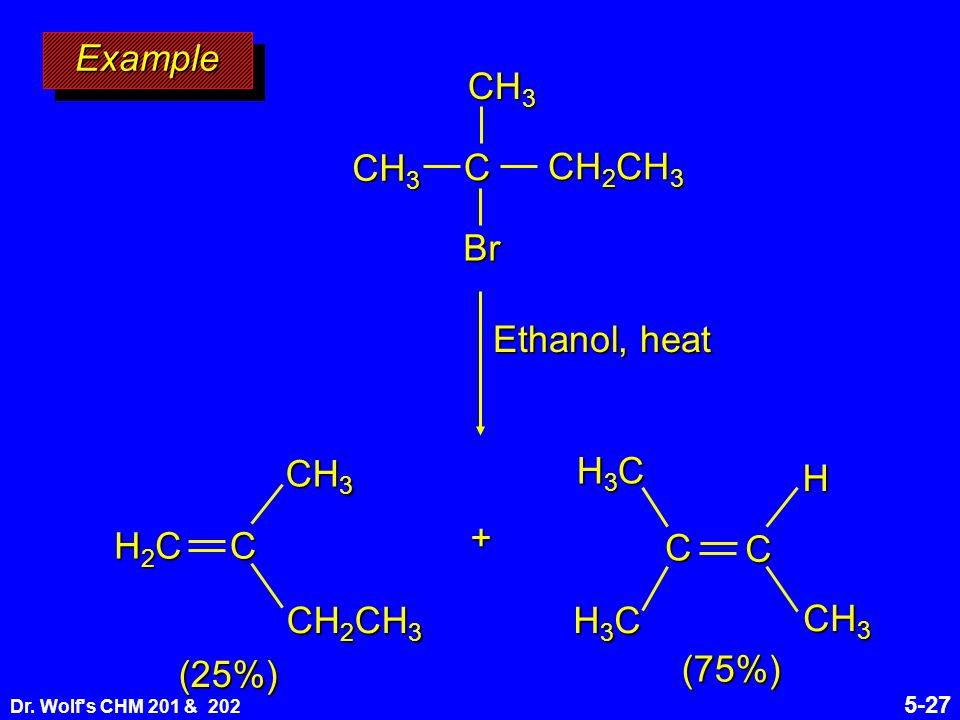 Dr. Wolf's CHM 201 & 202 5-27 ExampleExample CH 3 CH 2 CH 3 Br CH 3 Ethanol, heat + (25%) (75%) C H3CH3CH3CH3C CH 3 C C H3CH3CH3CH3C H CH 2 CH 3 CH 3