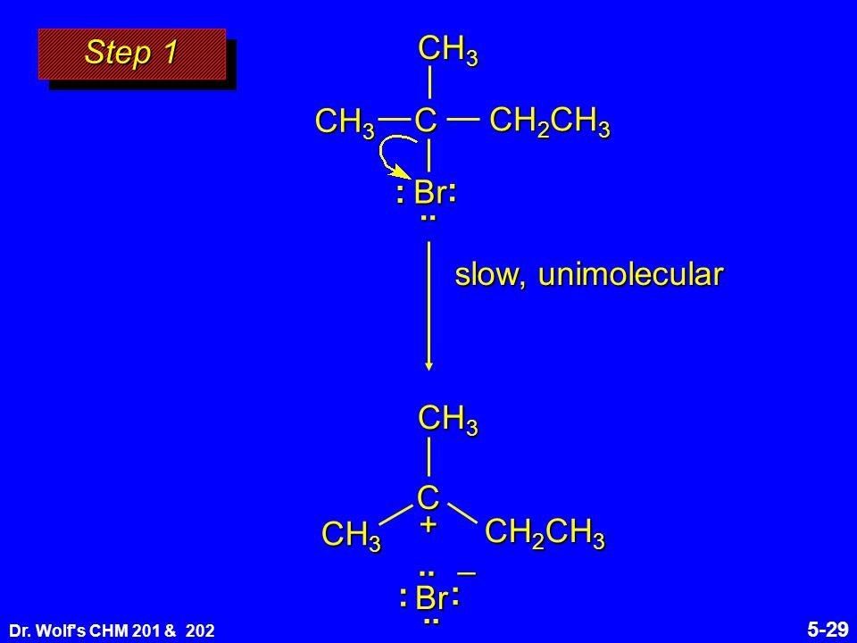 Dr. Wolf s CHM 201 & 202 5-29 Step 1 slow, unimolecular C CH 2 CH 3 CH 3 + CH 2 CH 3 Br CH 3 C :..