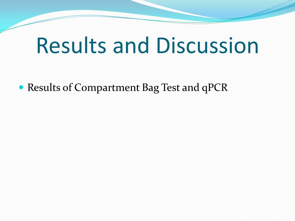 Results and Discussion Results of Compartment Bag Test and qPCR