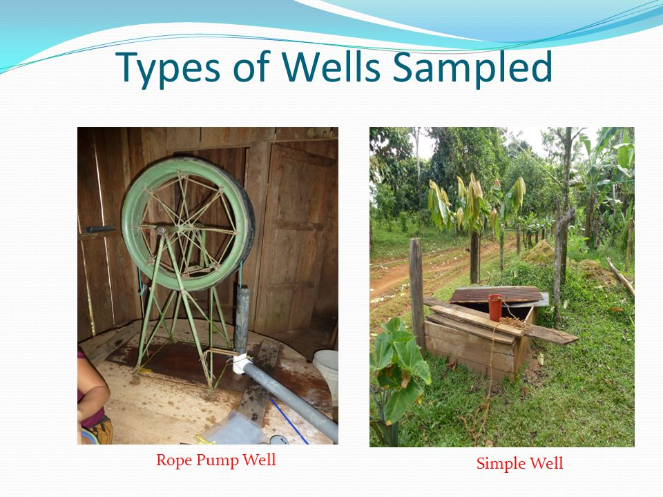 Types of Wells Sampled Rope Pump Well Simple Well