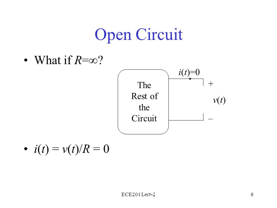 ECE201 Lect-26 Open Circuit What if R=  .