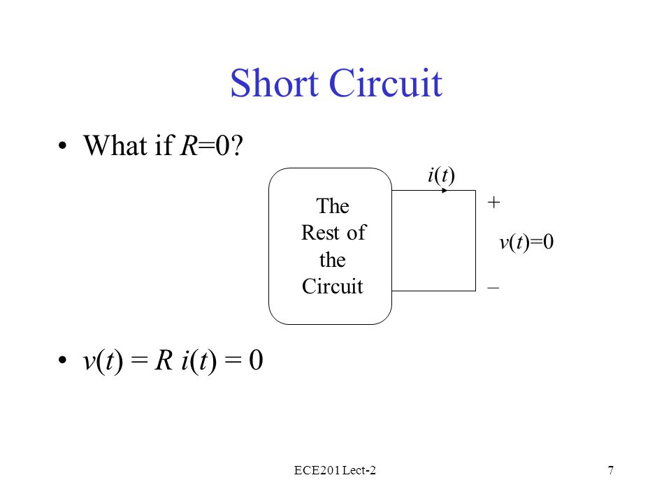 ECE201 Lect-27 Short Circuit What if R=0.