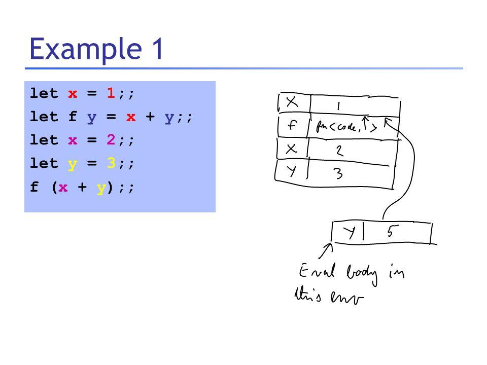 Example 1 let x = 1;; let f y = x + y;; let x = 2;; let y = 3;; f (x + y);;