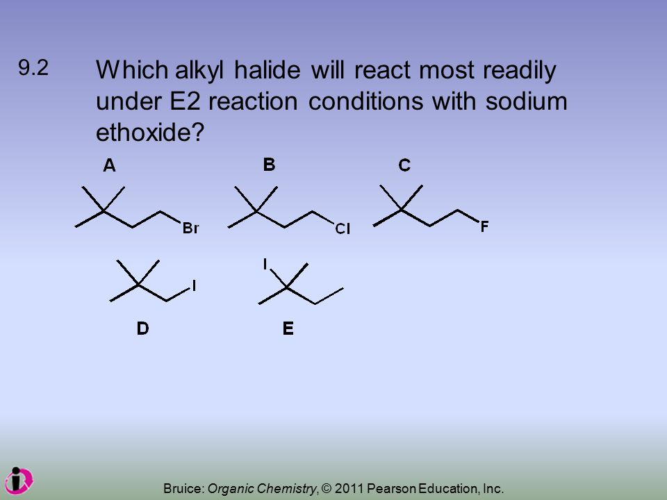 Which alkyl halide will react most readily under E2 reaction conditions with sodium ethoxide.