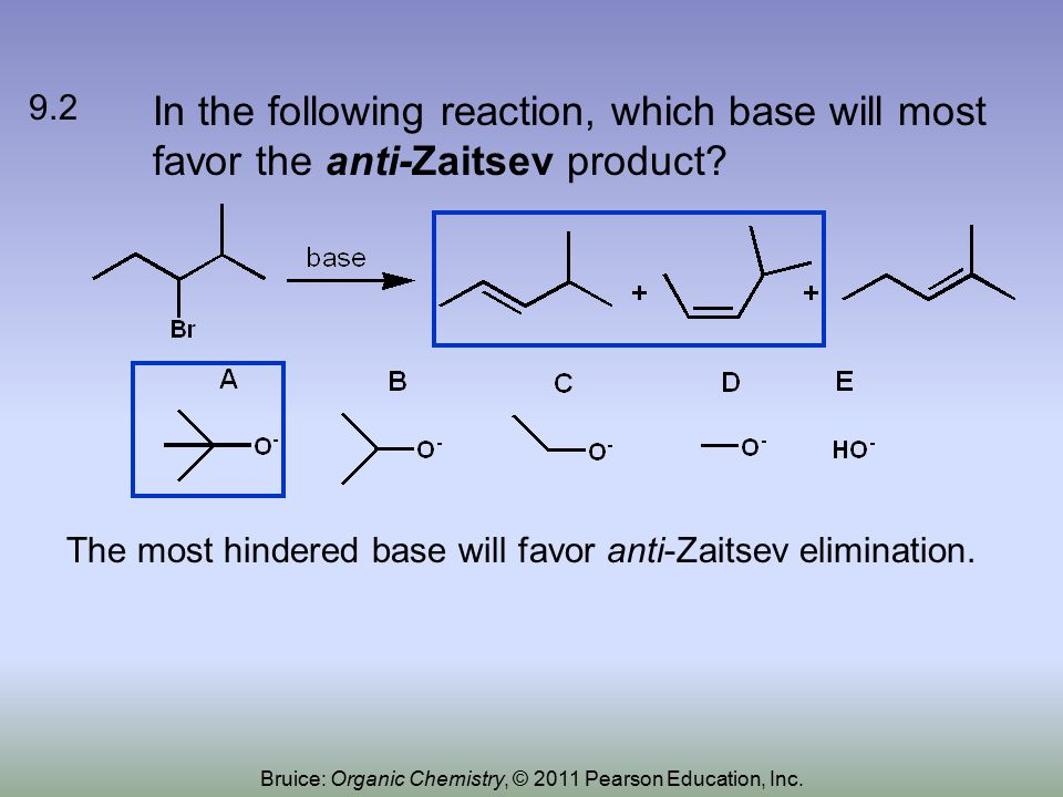 In the following reaction, which base will most favor the anti-Zaitsev product.