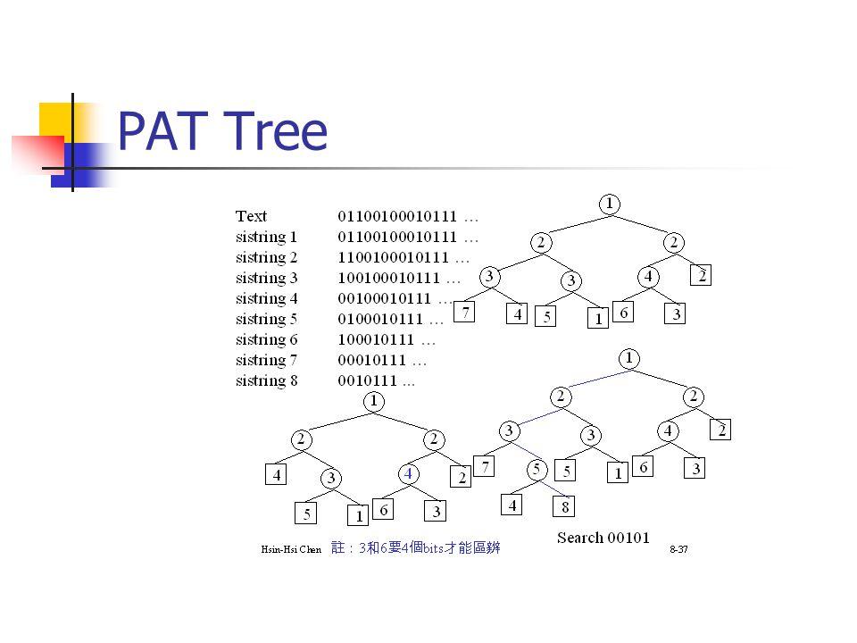 PAT Tree
