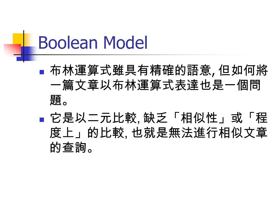 Boolean Model 布林運算式雖具有精確的語意, 但如何將 一篇文章以布林運算式表達也是一個問 題。 它是以二元比較, 缺乏「相似性」或「程 度上」的比較, 也就是無法進行相似文章 的查詢。
