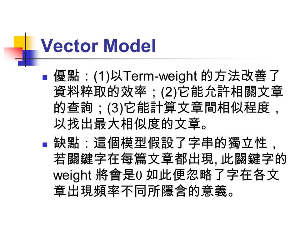 Vector Model 優點: (1) 以 Term-weight 的方法改善了 資料粹取的效率; (2) 它能允許相關文章 的查詢; (3) 它能計算文章間相似程度, 以找出最大相似度的文章。 缺點:這個模型假設了字串的獨立性, 若關鍵字在每篇文章都出現, 此關鍵字的 weight 將會是 0 如此便忽略了字在各文 章出現頻率不同所隱含的意義。