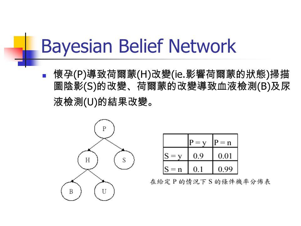 Bayesian Belief Network 懷孕 (P) 導致荷爾蒙 (H) 改變 (ie.