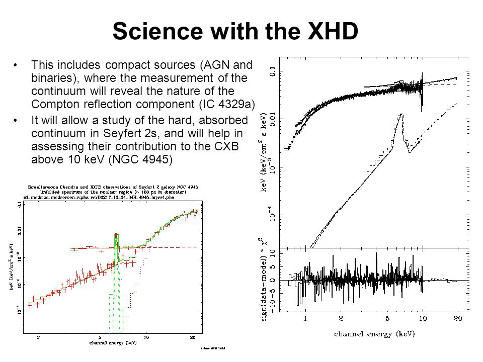 Science with the XHD This includes compact sources (AGN and binaries), where the measurement of the continuum will reveal the nature of the Compton reflection component (IC 4329a) It will allow a study of the hard, absorbed continuum in Seyfert 2s, and will help in assessing their contribution to the CXB above 10 keV (NGC 4945)