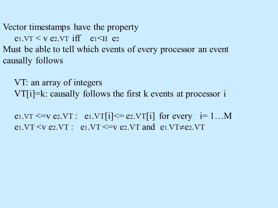 Vector timestamps have the property e 1. VT < v e 2.
