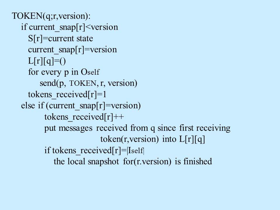 TOKEN(q;r,version): if current_snap[r]<version S[r]=current state current_snap[r]=version L[r][q]=() for every p in O self send(p, TOKEN, r, version)