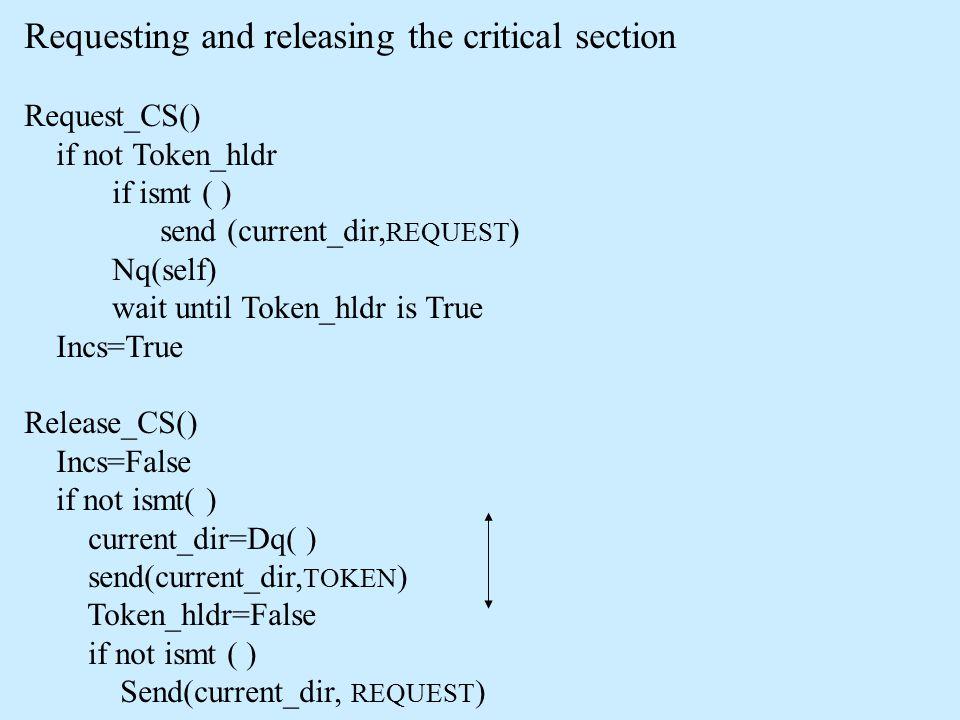 Requesting and releasing the critical section Request_CS() if not Token_hldr if ismt ( ) send (current_dir, REQUEST ) Nq(self) wait until Token_hldr is True Incs=True Release_CS() Incs=False if not ismt( ) current_dir=Dq( ) send(current_dir, TOKEN ) Token_hldr=False if not ismt ( ) Send(current_dir, REQUEST )