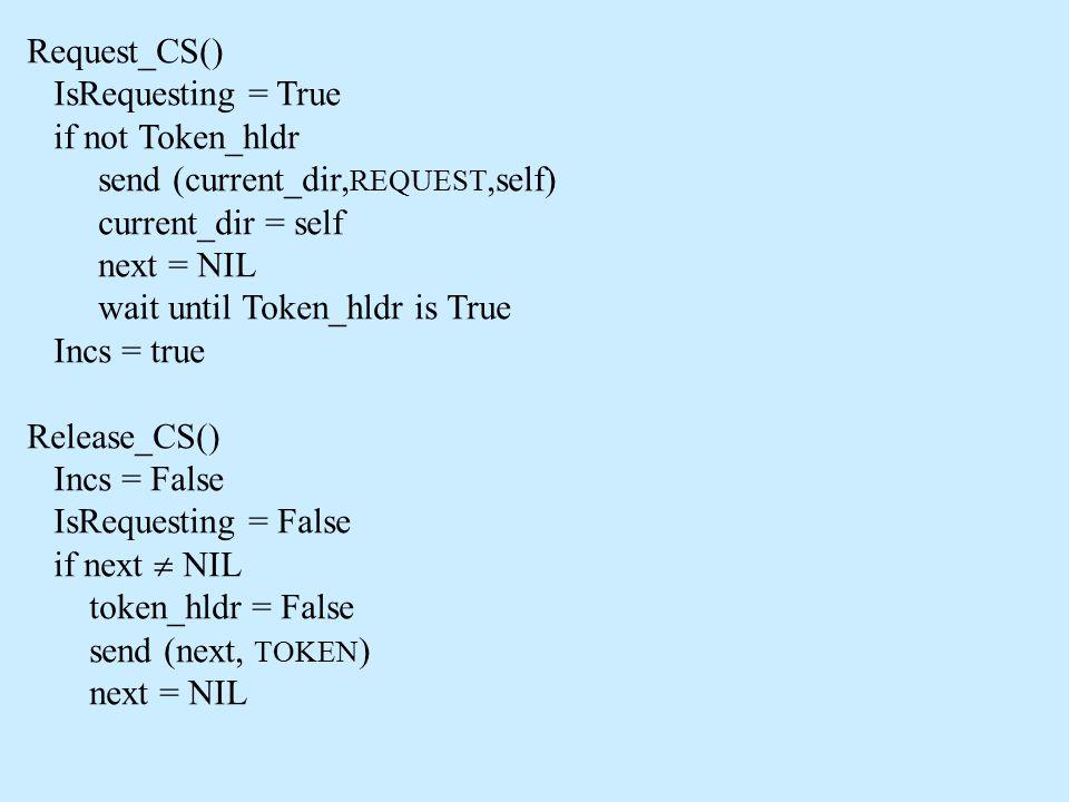 Request_CS() IsRequesting = True if not Token_hldr send (current_dir, REQUEST,self) current_dir = self next = NIL wait until Token_hldr is True Incs = true Release_CS() Incs = False IsRequesting = False if next  NIL token_hldr = False send (next, TOKEN ) next = NIL