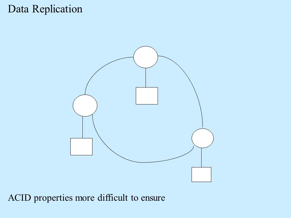 Data Replication ACID properties more difficult to ensure