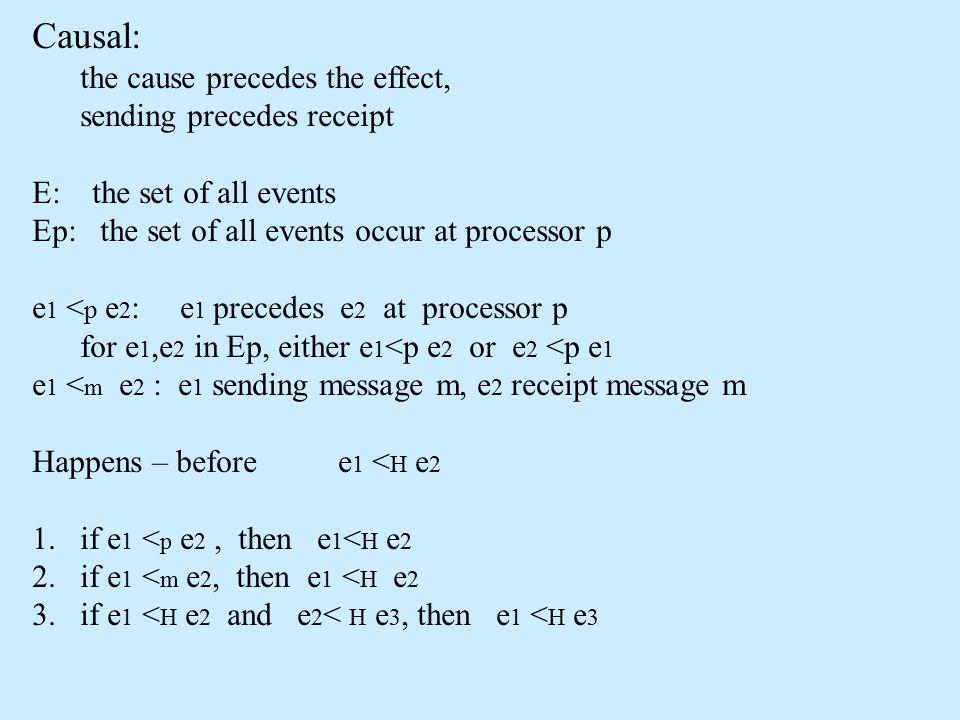 Causal: the cause precedes the effect, sending precedes receipt E: the set of all events Ep: the set of all events occur at processor p e 1 < p e 2 : e 1 precedes e 2 at processor p for e 1,e 2 in Ep, either e 1 <p e 2 or e 2 <p e 1 e 1 < m e 2 : e 1 sending message m, e 2 receipt message m Happens – before e 1 < H e 2 1.if e 1 < p e 2, then e 1 < H e 2 2.if e 1 < m e 2, then e 1 < H e 2 3.if e 1 < H e 2 and e 2 < H e 3, then e 1 < H e 3