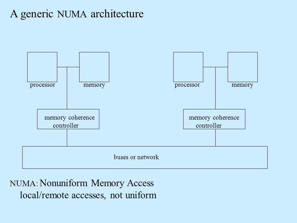 A generic NUMA architecture processor memory processor memory memory coherence memory coherence controller controller buses or network NUMA: Nonuniform Memory Access local/remote accesses, not uniform