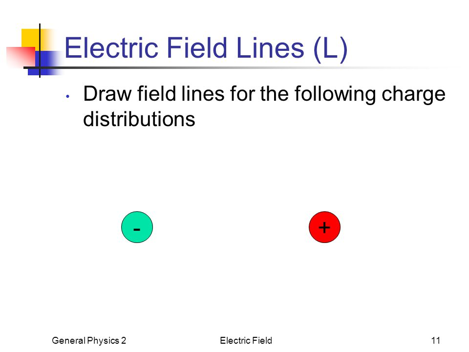 General Physics 2Electric Field11 Electric Field Lines (L) Draw field lines for the following charge distributions -+