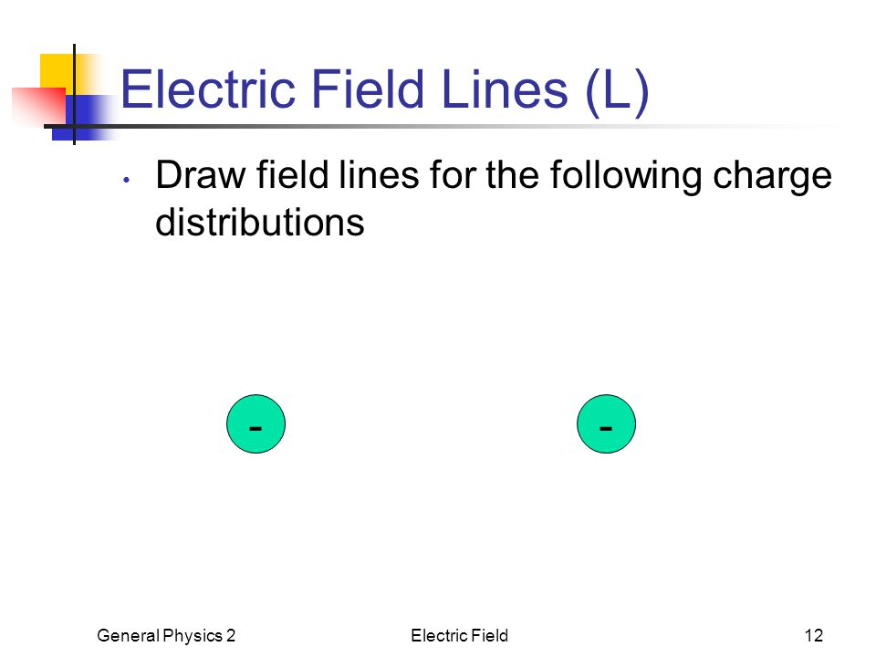 General Physics 2Electric Field12 Electric Field Lines (L) Draw field lines for the following charge distributions --