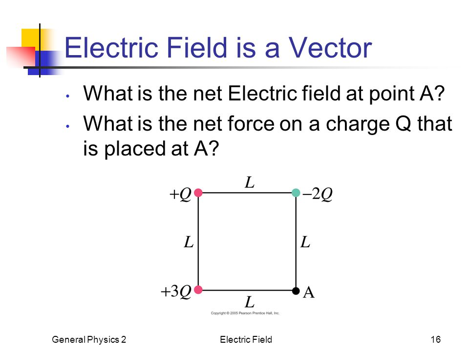 General Physics 2Electric Field16 Electric Field is a Vector What is the net Electric field at point A? What is the net force on a charge Q that is pl