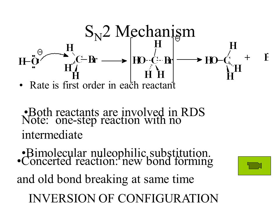 S N 2 Mechanism Rate is first order in each reactant Both reactants are involved in RDS Note: one-step reaction with no intermediate Bimolecular nuleo