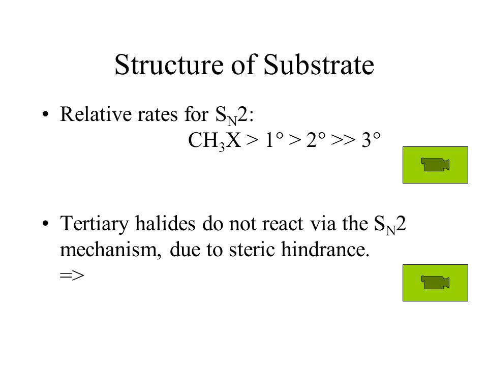 Structure of Substrate Relative rates for S N 2: CH 3 X > 1° > 2° >> 3° Tertiary halides do not react via the S N 2 mechanism, due to steric hindrance